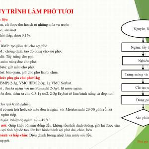 QUY-TRINH-LAM-PHO-TUOI-300×300