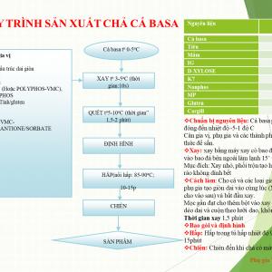 QUY-TRINH-SAN-XUAT-CHA-CA-BASA-300×300
